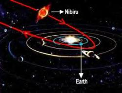 An illustration showing the crossing paths of Nibiru and Earth
