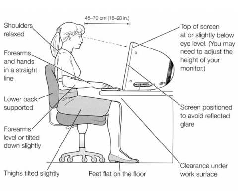 Workstation Posture and Seating