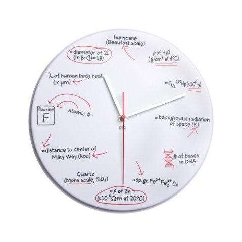 dci Science Quiz Clock