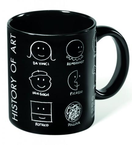 History of Art Mug