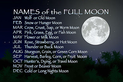 Full moon names